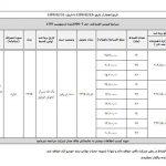 جدیدترین طرح فروش محصولات کرمان موتور- اردیبهشت 95