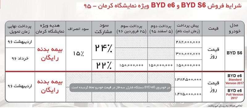 آغاز فروش BYD E6 ویژه نمایشگاه کرمان