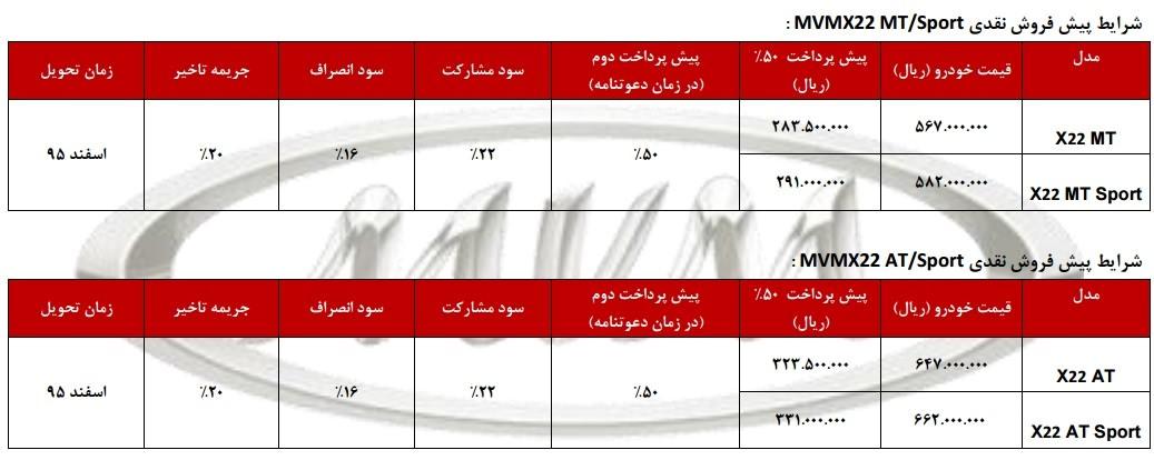 رونمایی از MVM X22+ قیمت