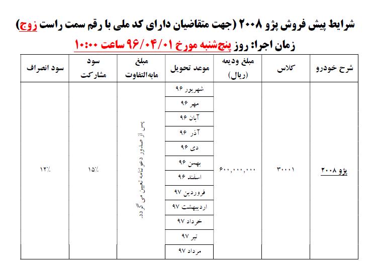 آغاز پیش فروش سه فرآورده جدید Iran KHodro