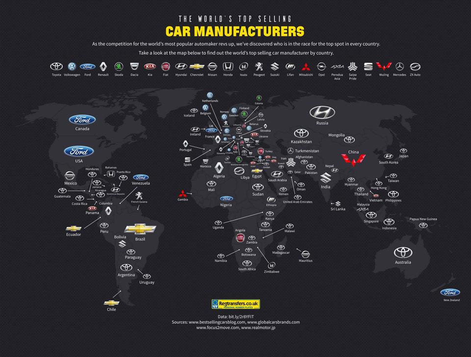 تویوتا و سایپا پرفروش ترین خودروسازان جهان و ایران