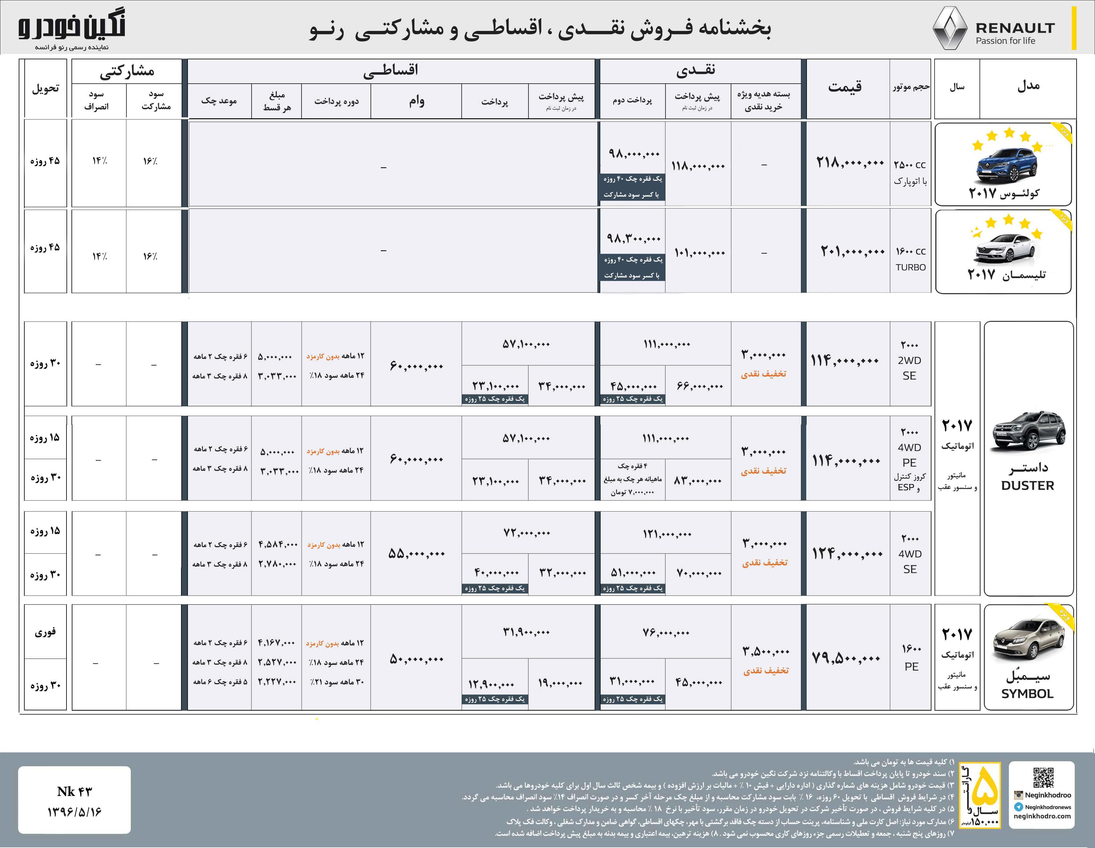 افزایش قیمت تلیسمان و کولئوس در نمایشگاه مشهد
