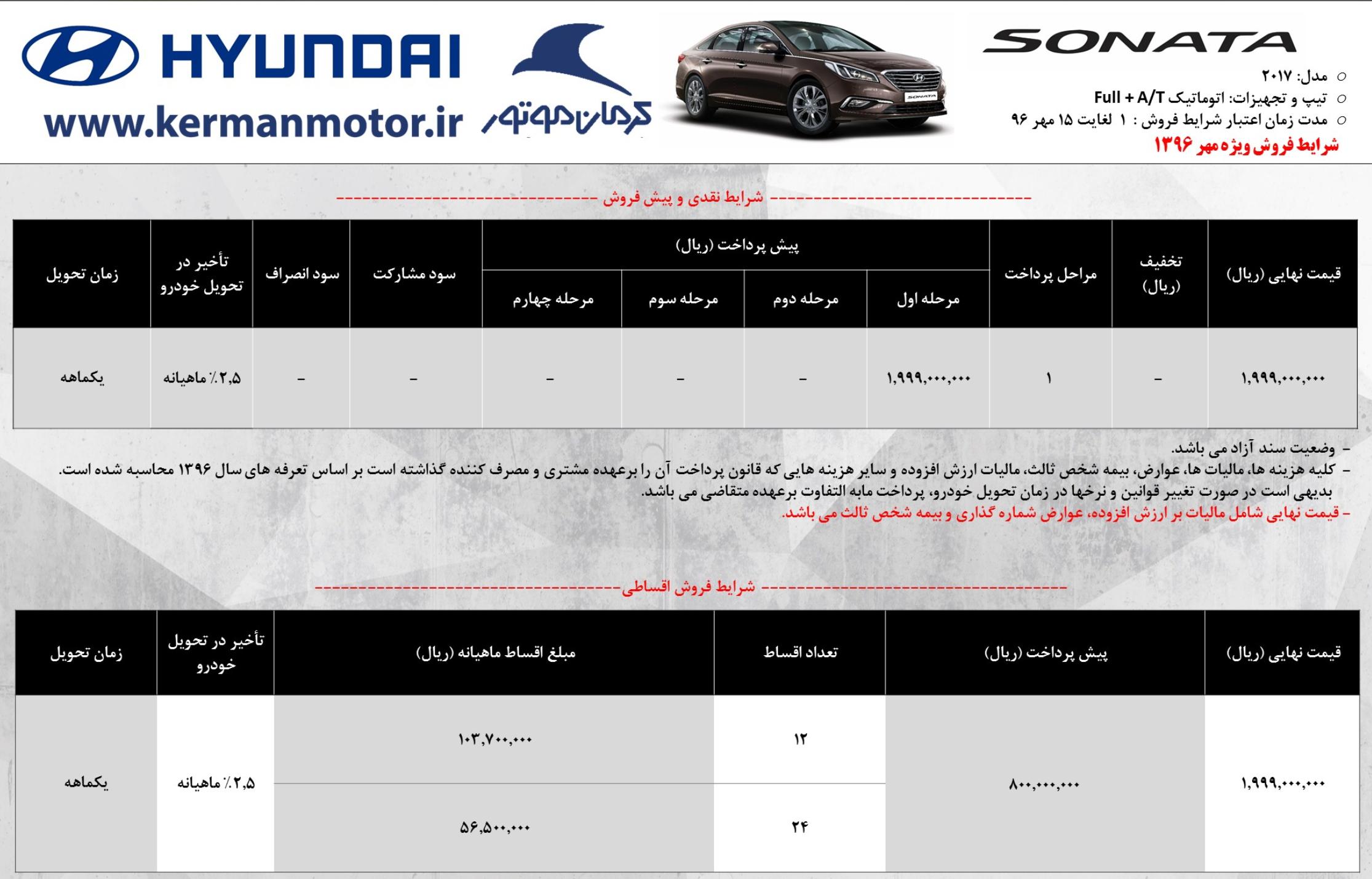 شرایط فروش جدید هیوندای با افزایش قیمت اعلام شد