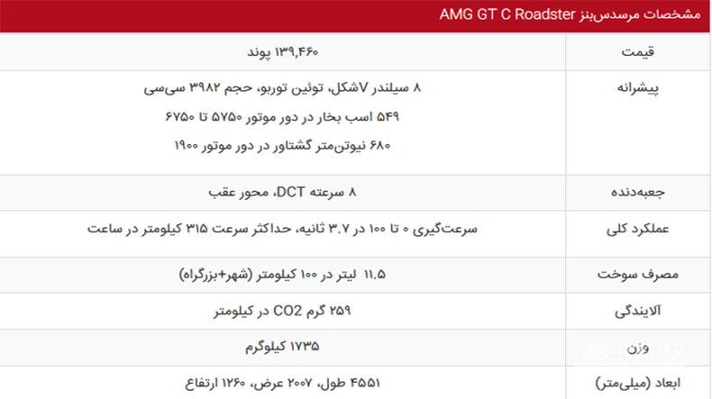 مرسدس بنز AMG GT C رودستر، معرفی شد