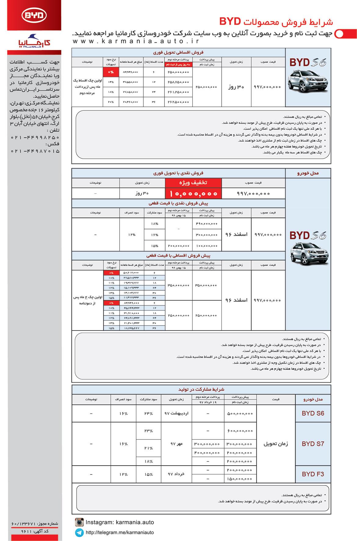 شرایط فروش ویژه بی وای دی S6
