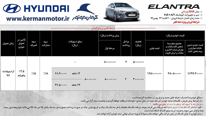 قیمت جدید سانتافه و النترای وارداتی کرمان موتور مشخص شد