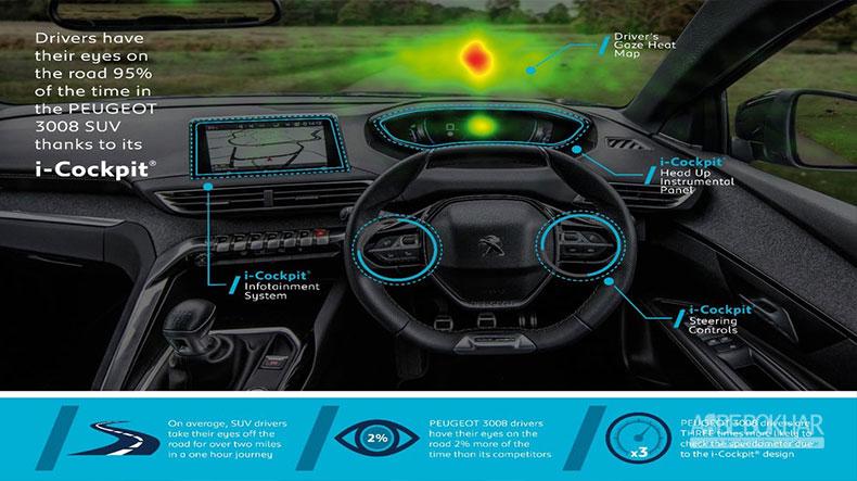 پژو از فناوری ردیابی شبکیه چشم، رونمایی کرد