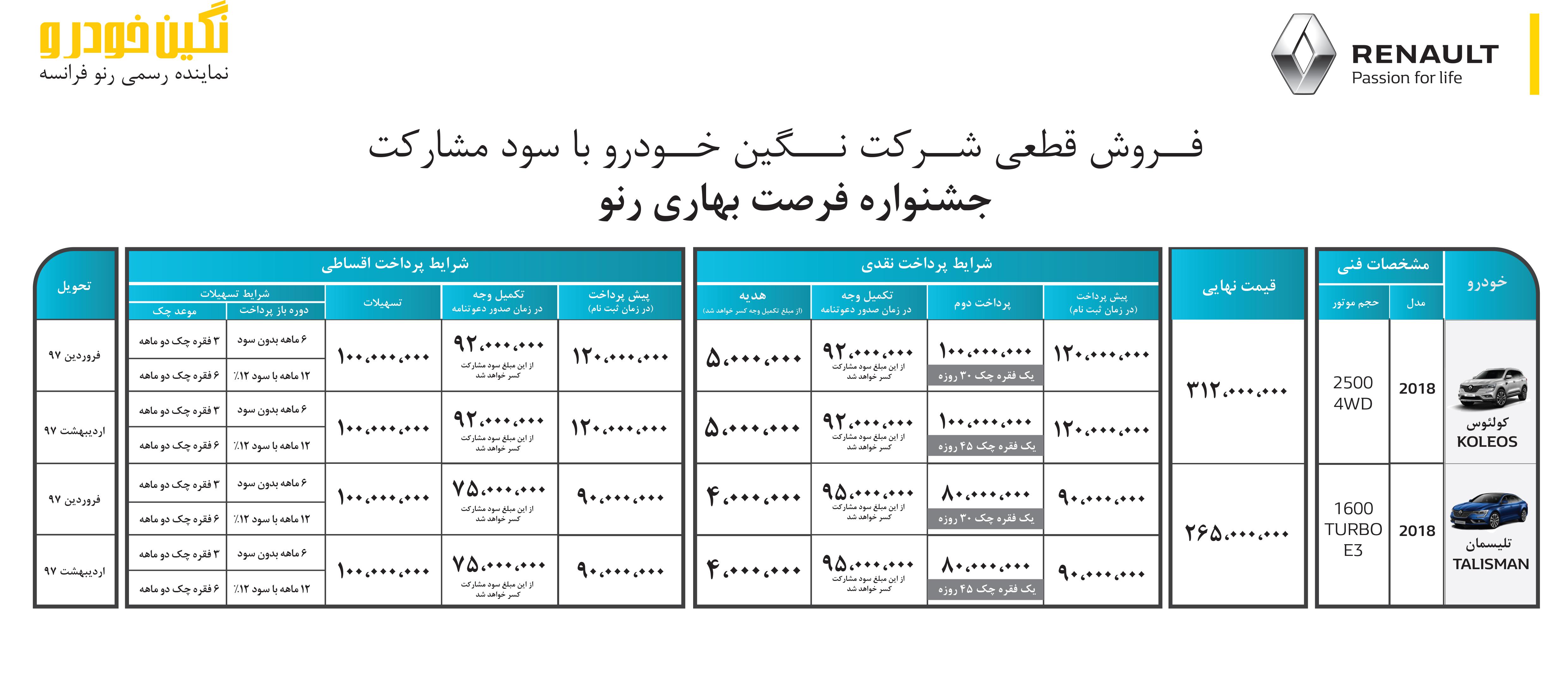 اعلام شرایط فروش مشارکتی خودروهای رنو در ایران