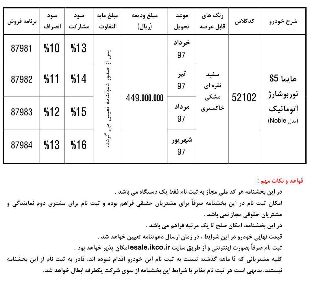 شرایط پیش فروش هایما S5 توربو شارژ فول اتوماتیک از سوی ایران خودرو اعلام شد
