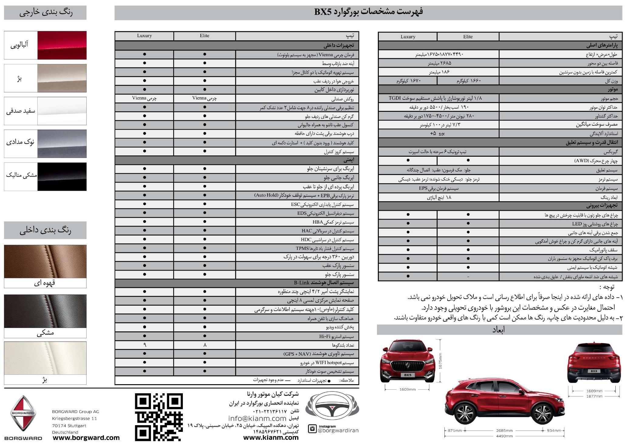 آغاز فروش بورگوارد BX5 با قیمت علی الحساب + کاتالوگ
