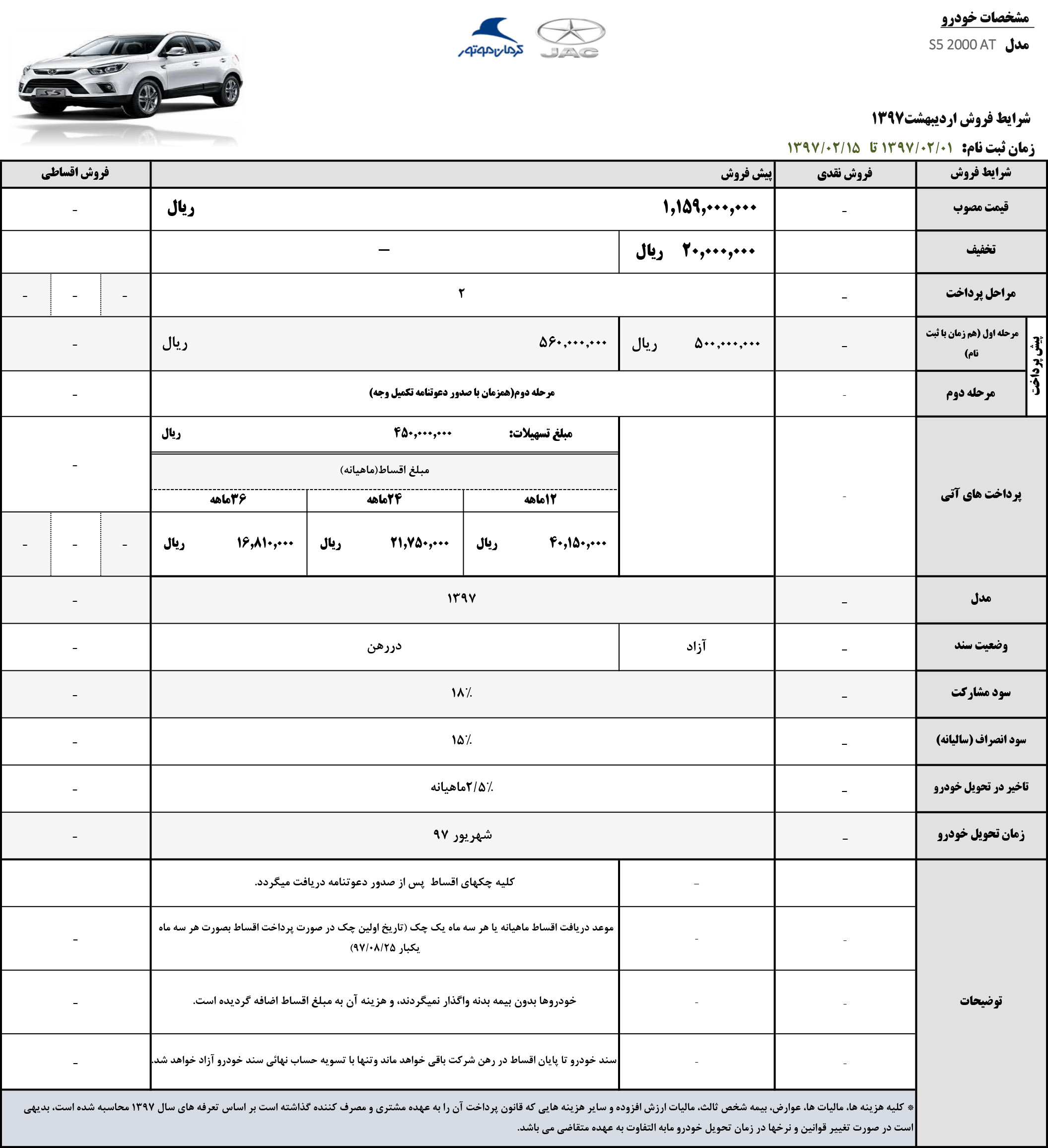 قیمت جدید فروش کرمان موتور