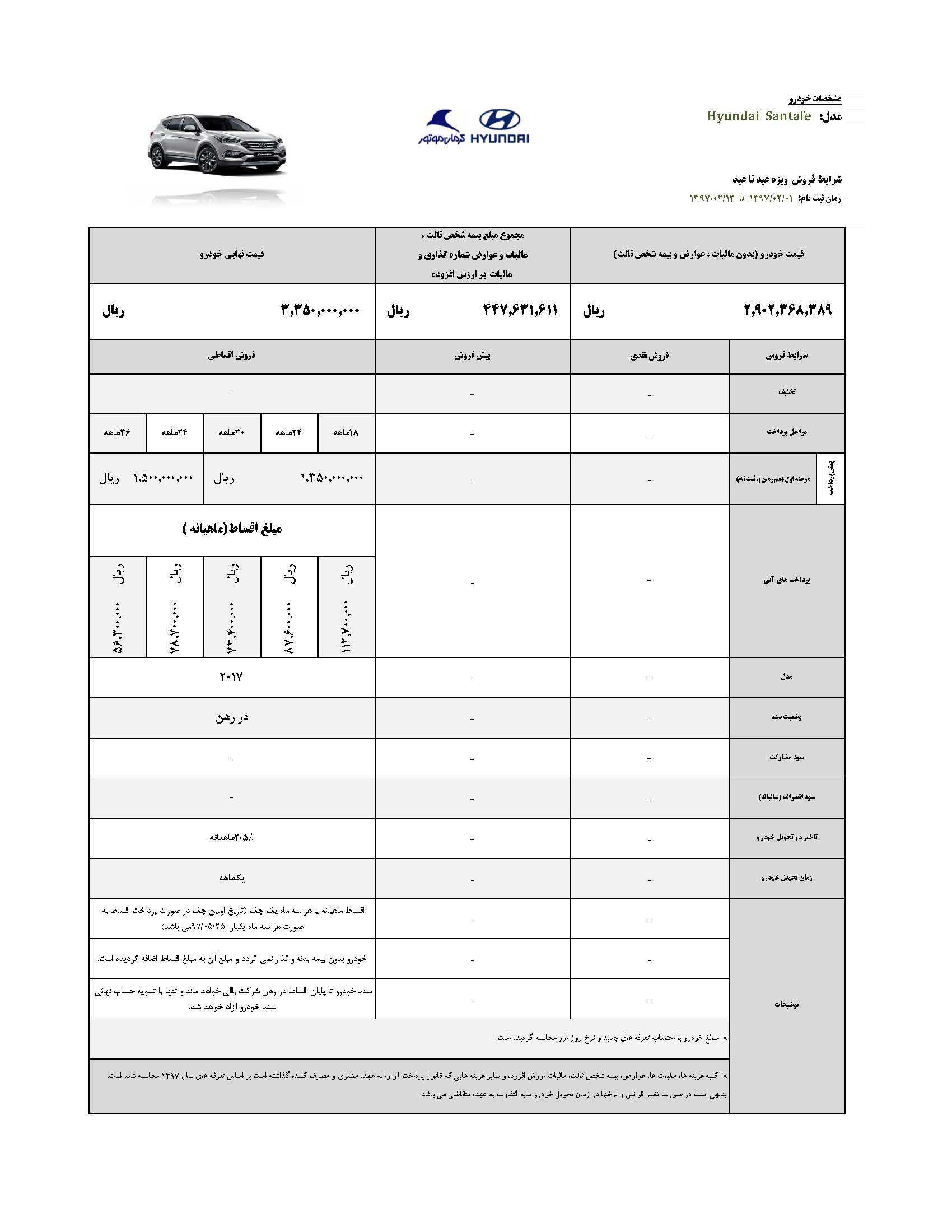 شرایط فروش محصولات هیوندای کرمان موتور - اردیبهشت 97