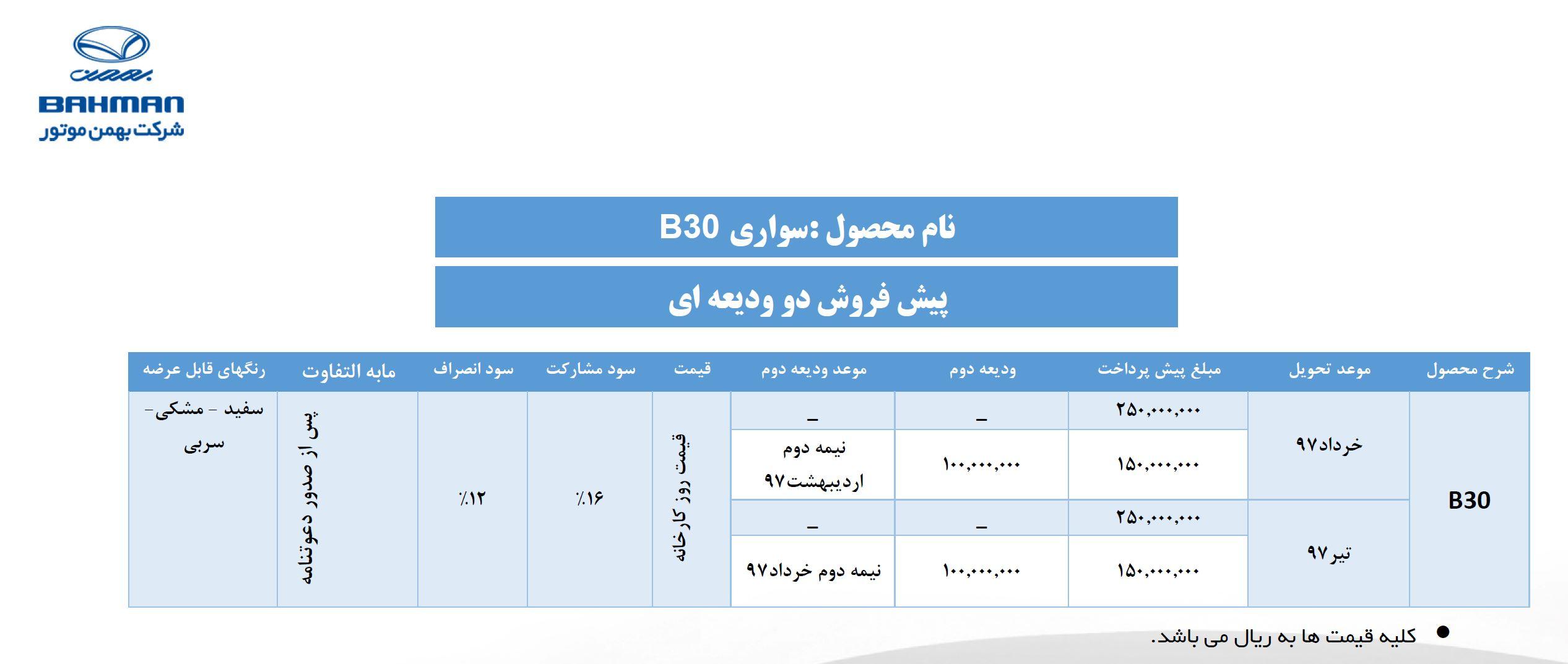 پیش فروش فاو بسترن B30 با افزایش قیمت