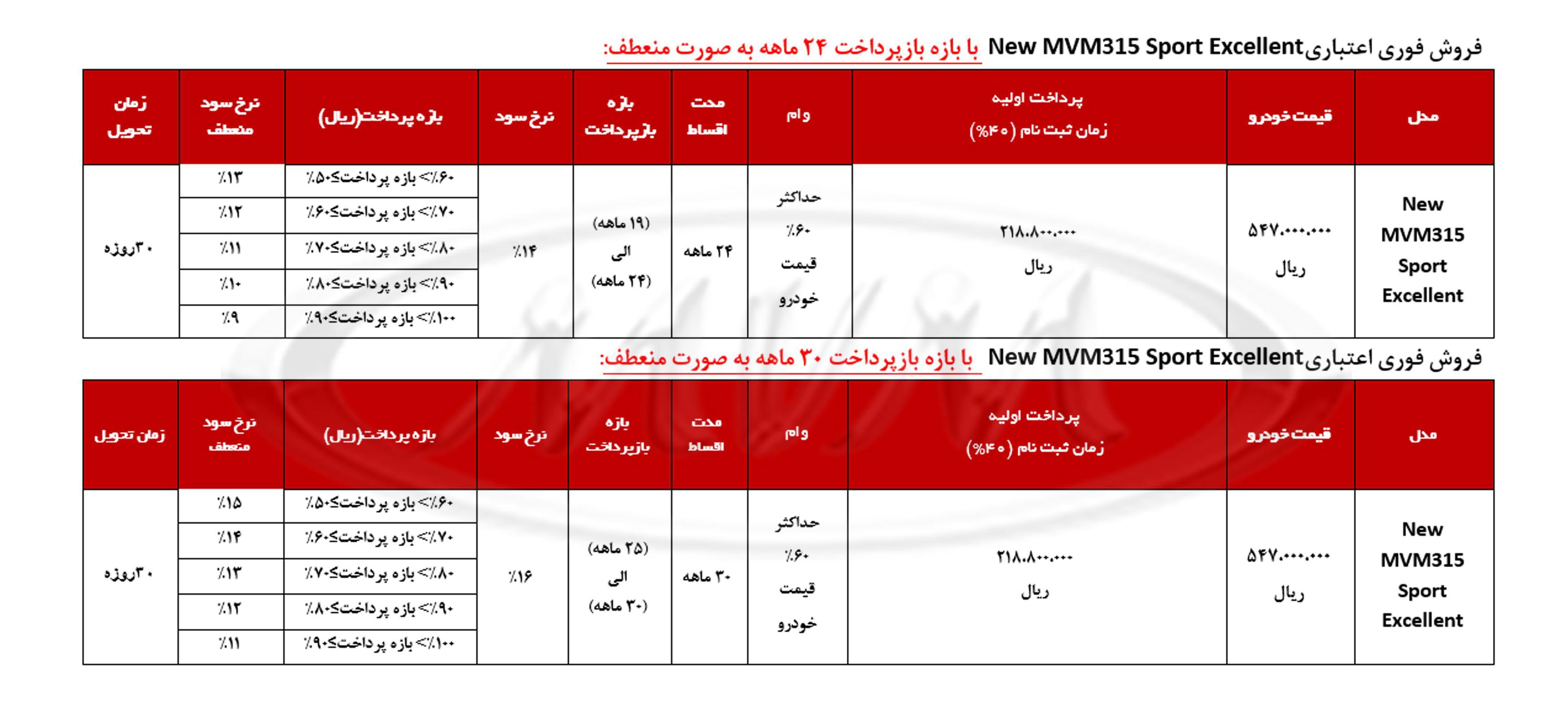 شرایط فروش MVM 315 - خرداد 97