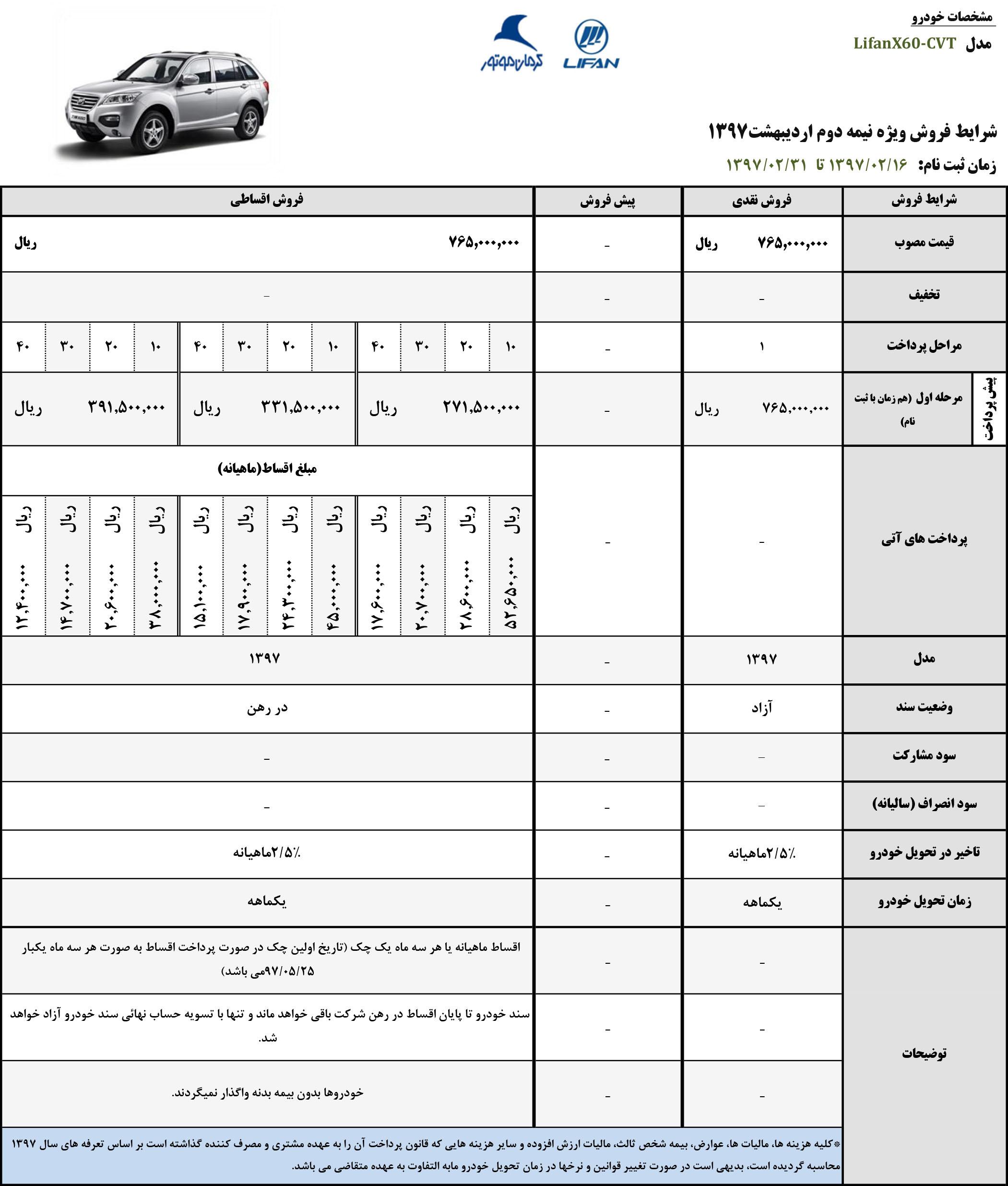 شرایط فروش محصولات جک و لیفان کرمان موتور