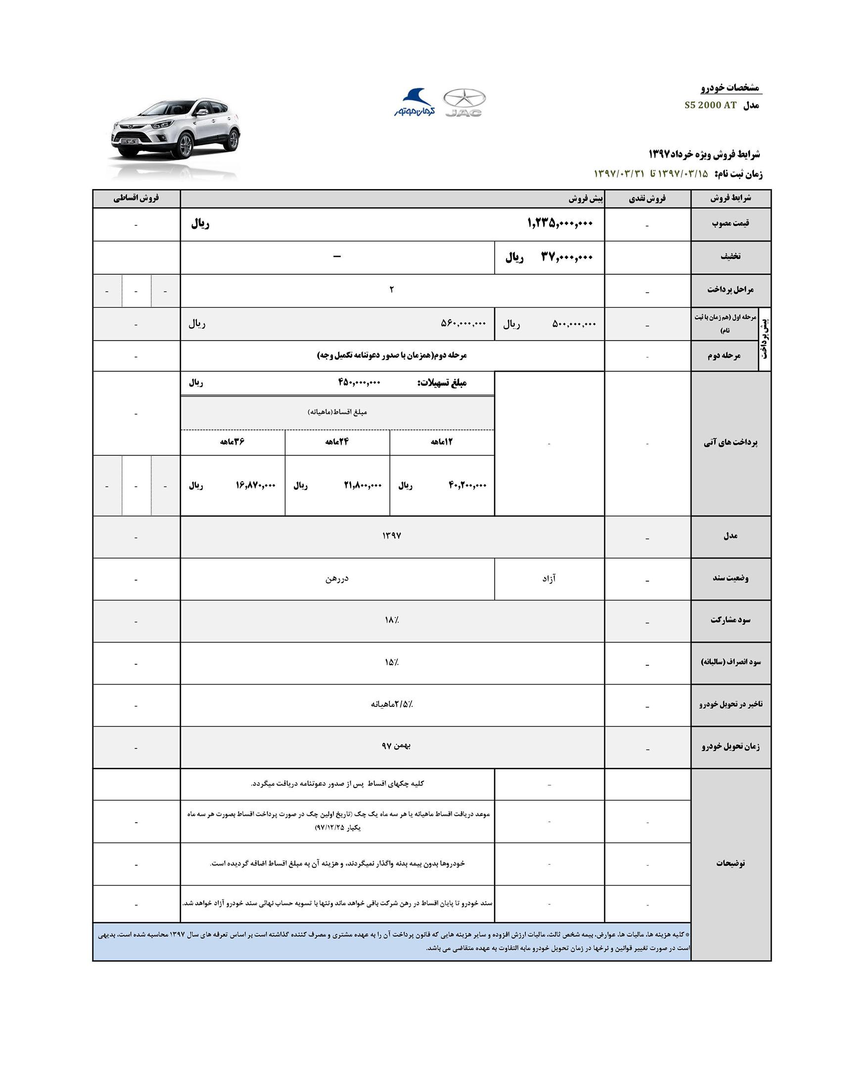 شرایط فروش محصولات جک کرمان موتور – ویژه نیمه دوم خرداد