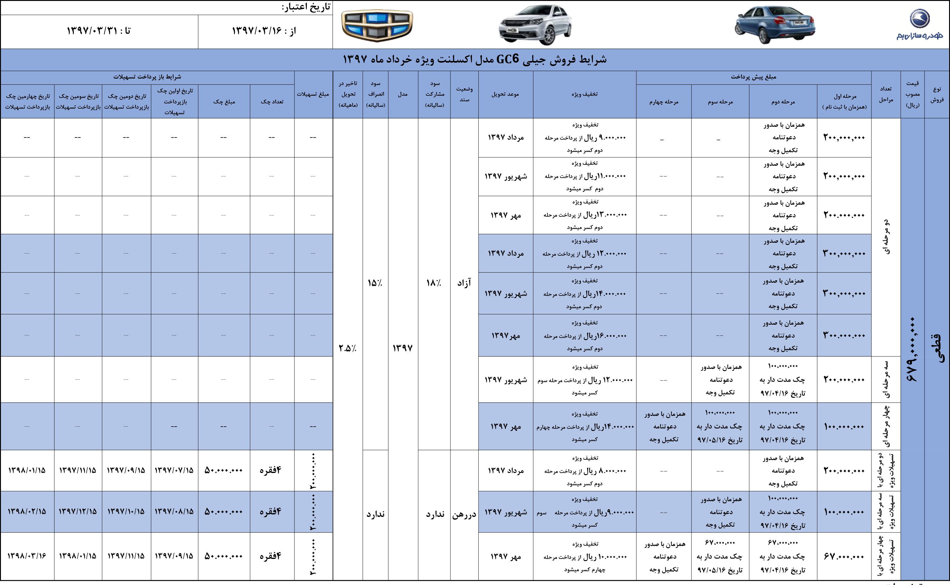 شرایط فروش جیلی GC۶ اکسلنت ویژه خرداد ۹۷