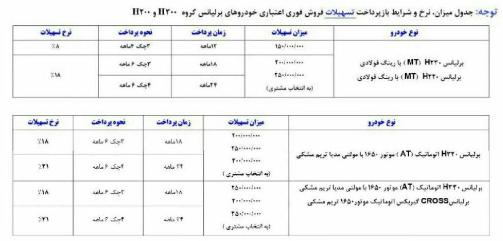 شرایط فروش فوری محصولات پارسخودرو - خرداد 97
