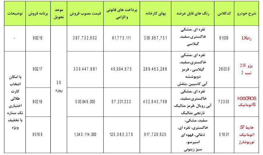 شرایط فروش فوری محصولات ایران خودرو به مناسبت عید فطر
