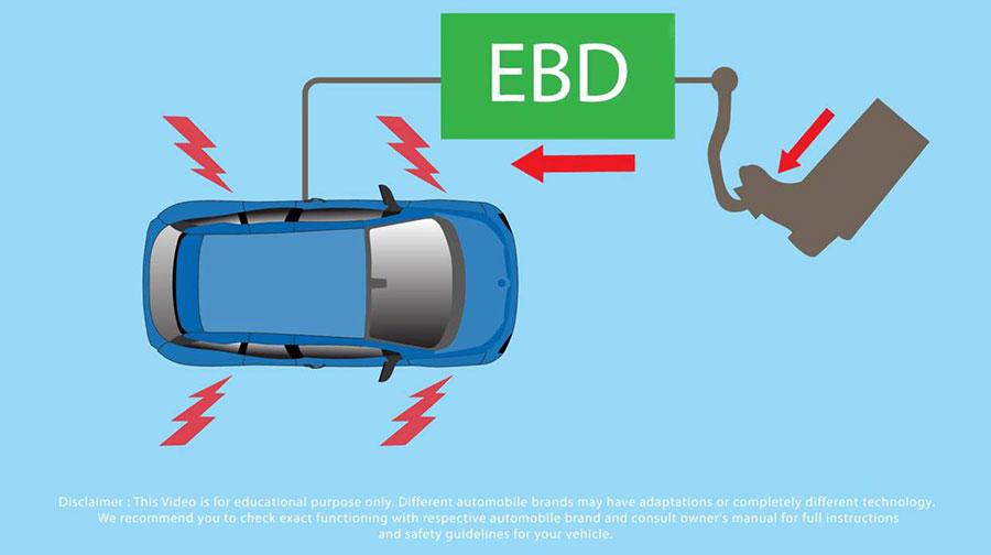 آشنایی با سیستم ایمنی EBD