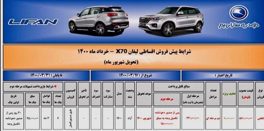 شرایط فروش نقدی و اقساطی لیفان X70 خودروسازان بم